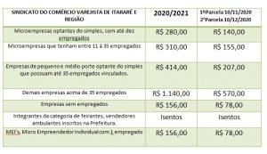 tabela-valores-ref-assistencial-2020-2021
